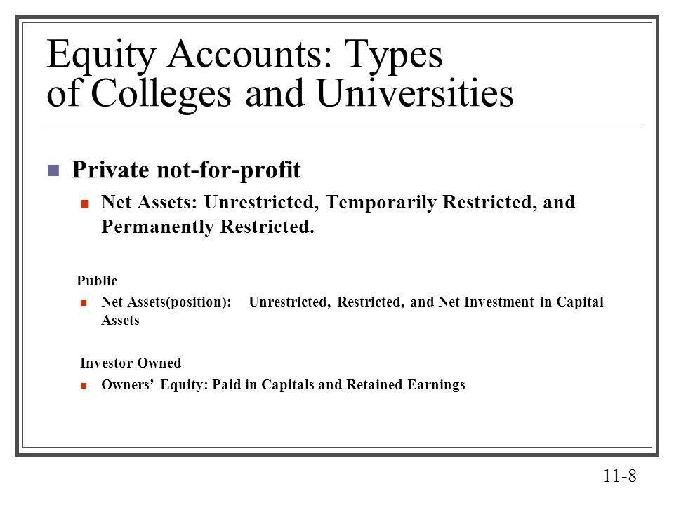 Equity Accounts: Types of Colleges and Universities