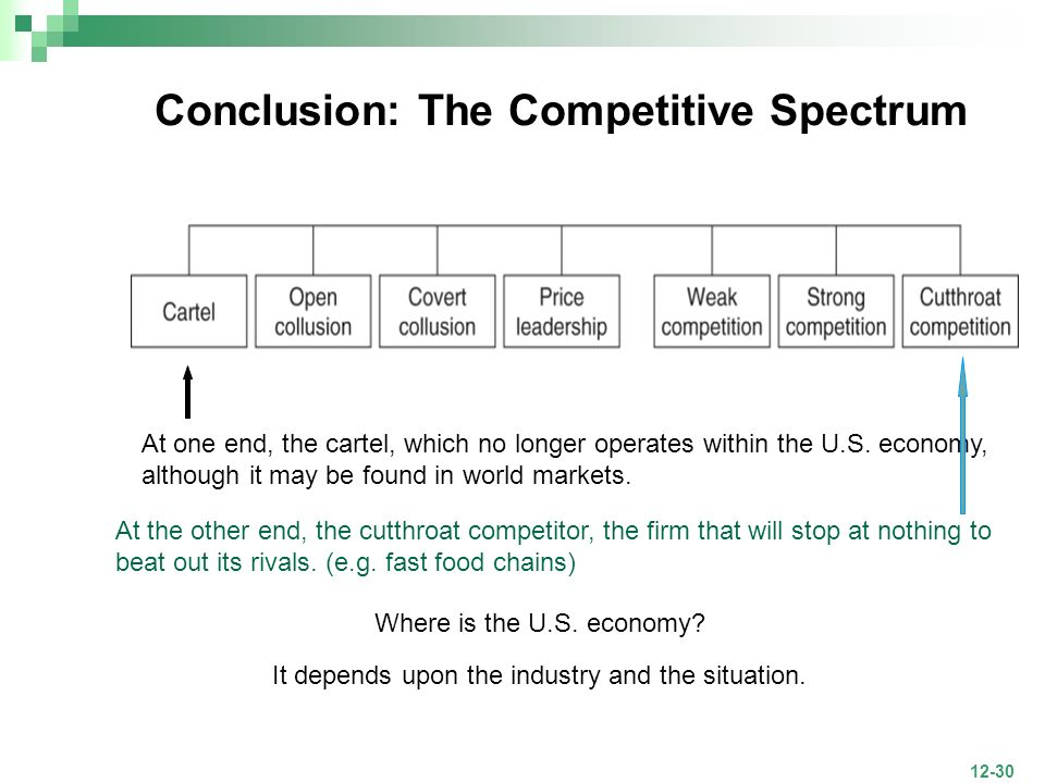 Conclusion: The Competitive Spectrum