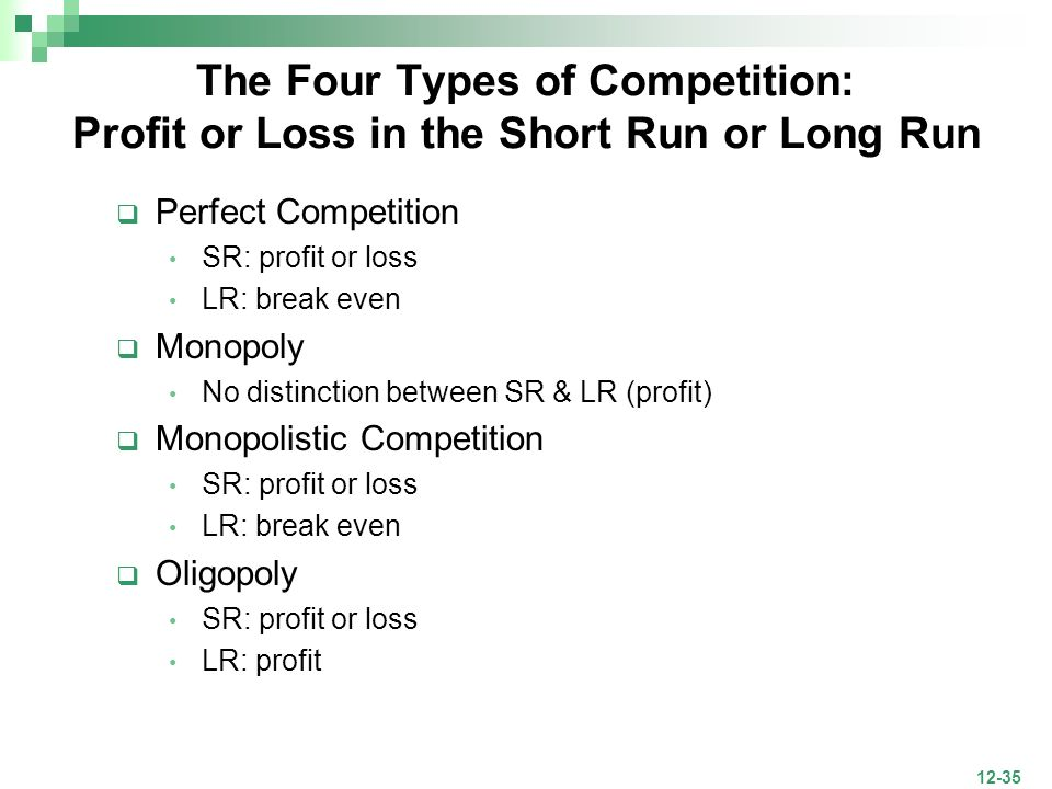 The Four Types of Competition: Profit or Loss in the Short Run or Long Run