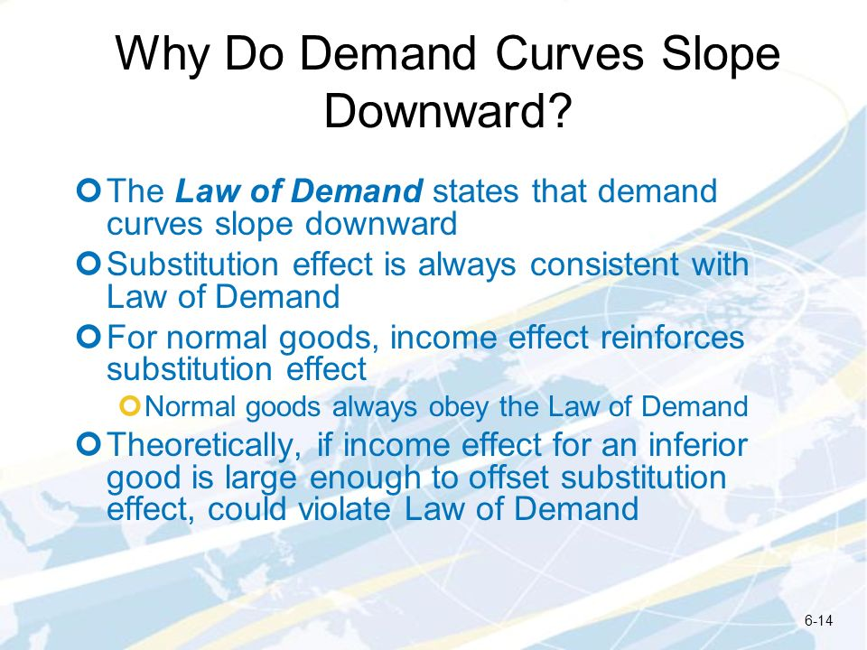 Why Do Demand Curves Slope Downward