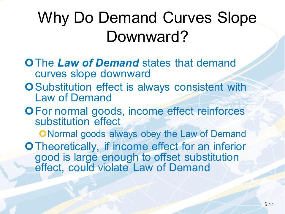 Why Do Demand Curves Slope Downward