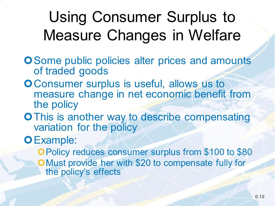Using Consumer Surplus to Measure Changes in Welfare