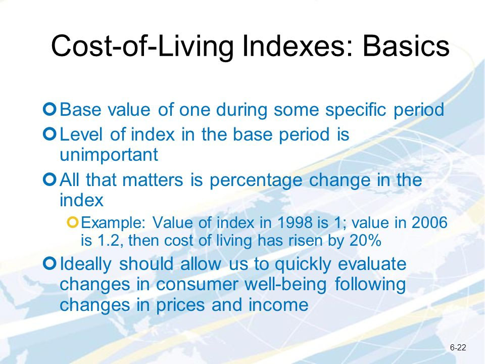 Cost-of-Living Indexes: Basics