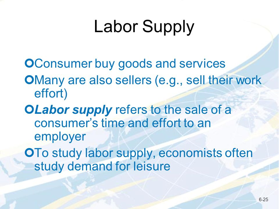 Labor Supply Consumer buy goods and services