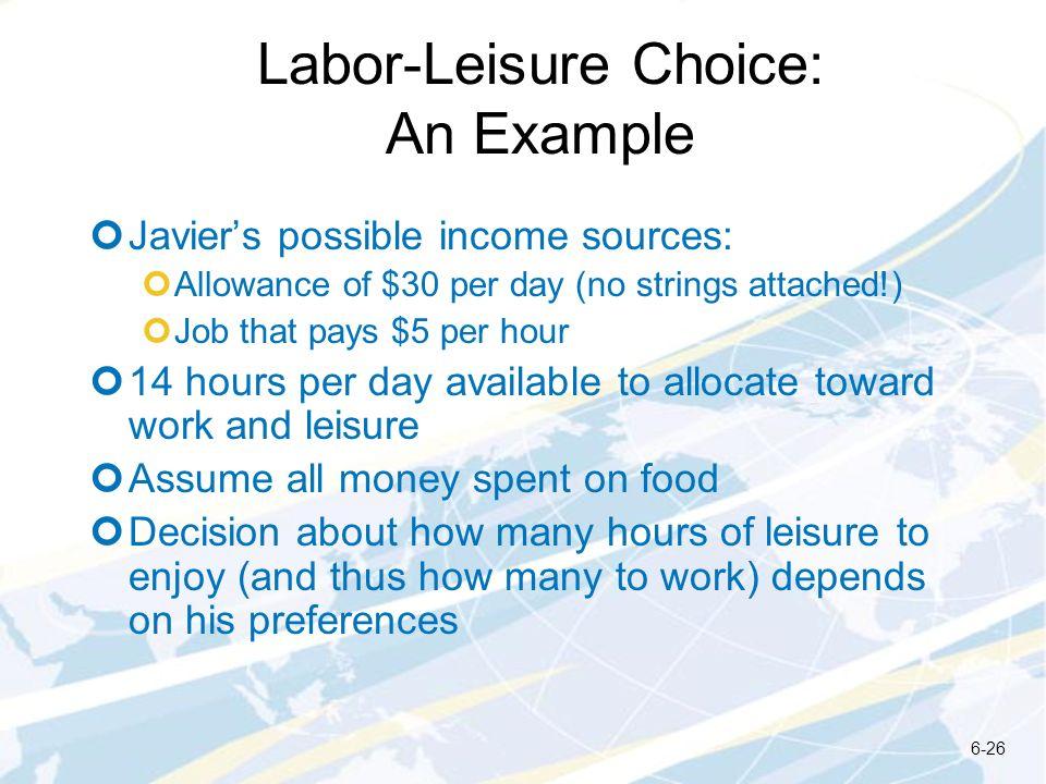 Labor-Leisure Choice: An Example