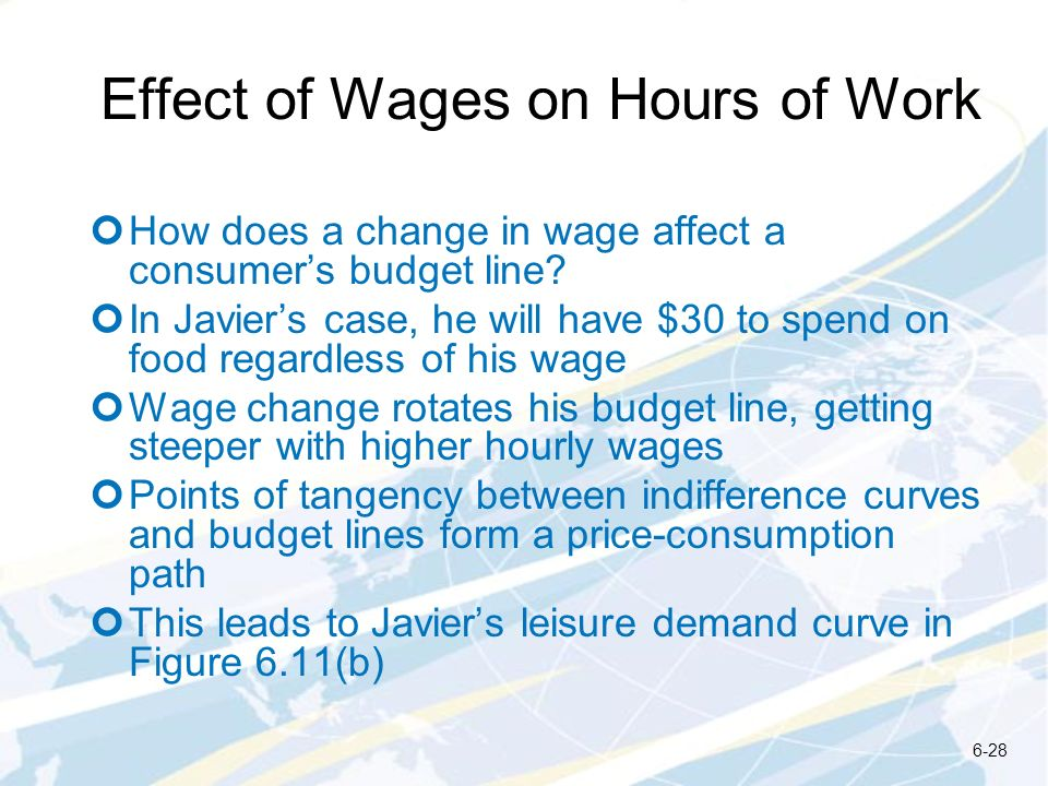 Effect of Wages on Hours of Work