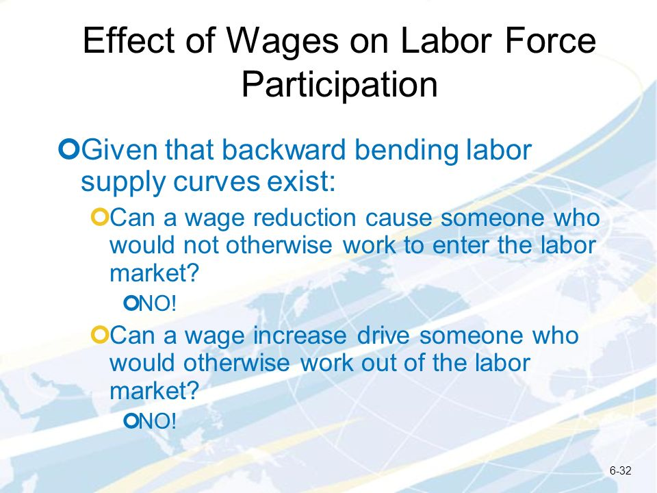 Effect of Wages on Labor Force Participation