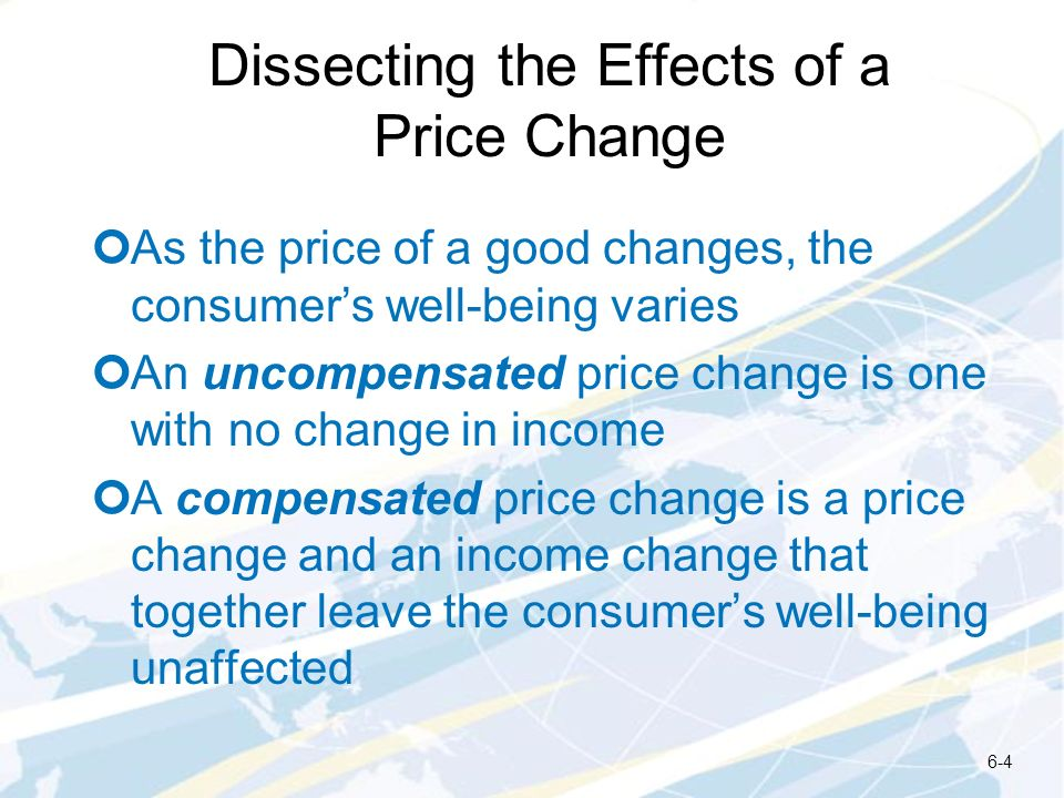 Dissecting the Effects of a Price Change