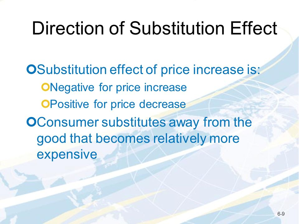 Direction of Substitution Effect
