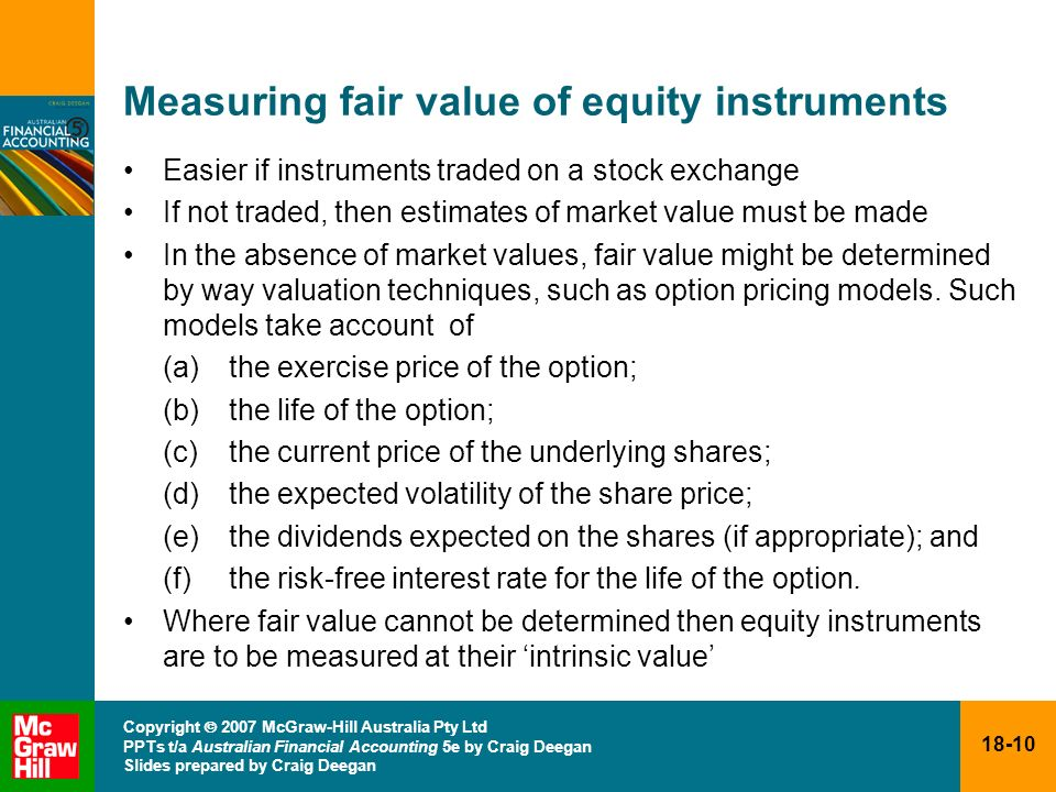 Measuring fair value of equity instruments