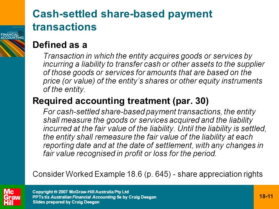 Cash-settled share-based payment transactions
