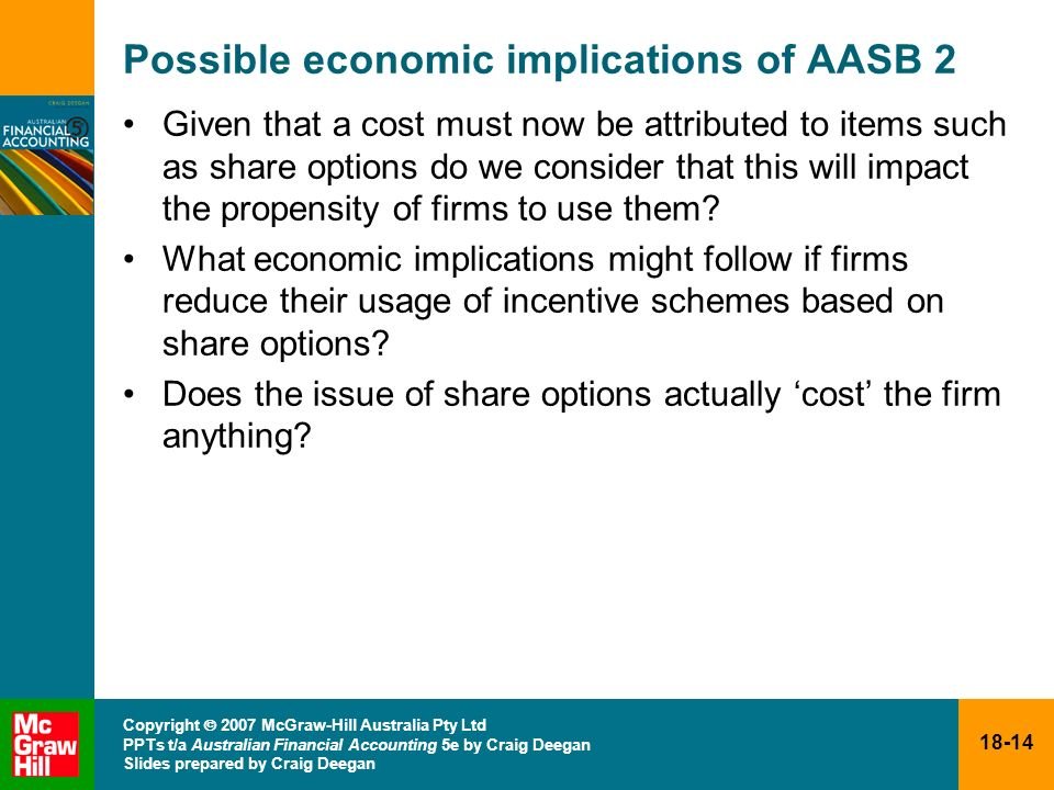 Possible economic implications of AASB 2