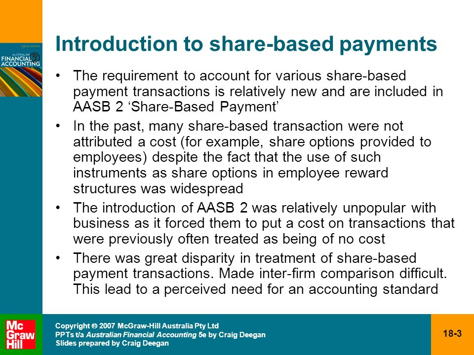 Introduction to share-based payments