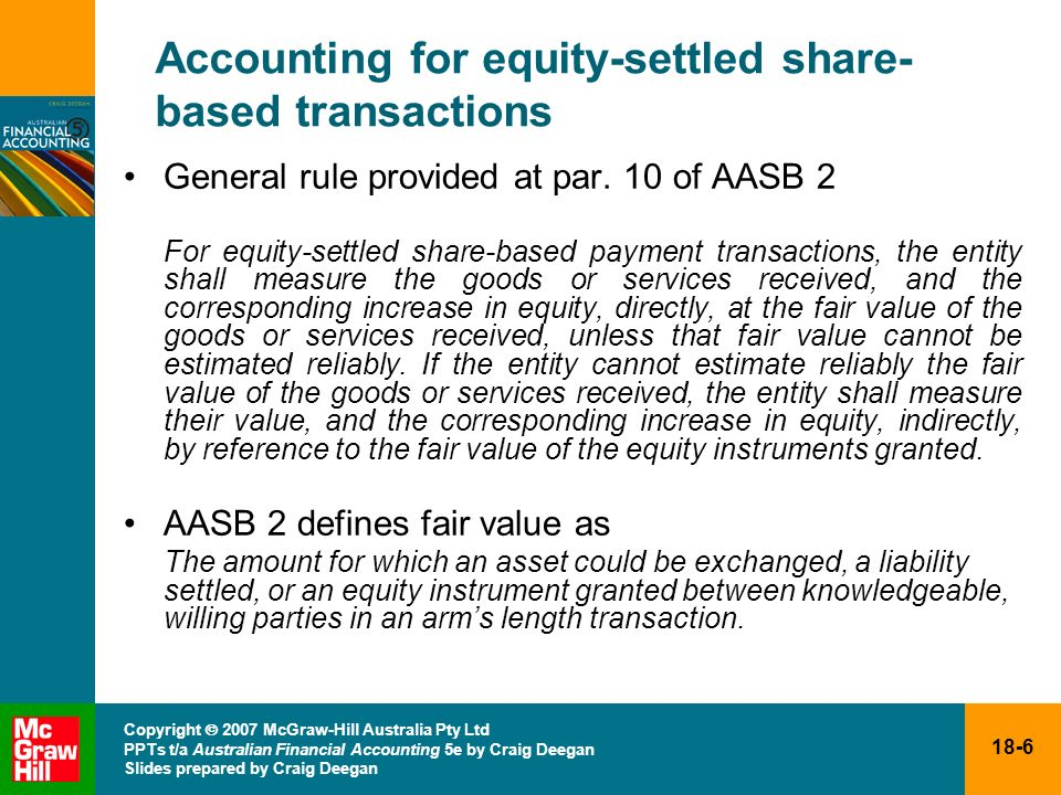 Accounting for equity-settled share-based transactions