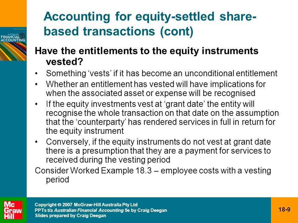 Accounting for equity-settled share-based transactions (cont)