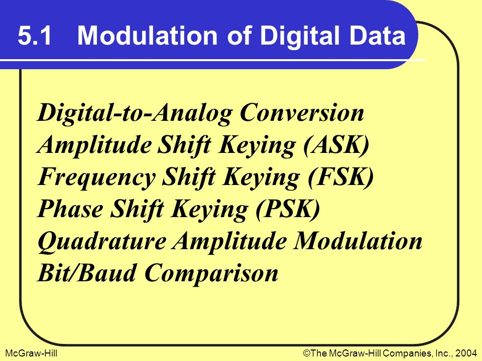 5.1 Modulation of Digital Data