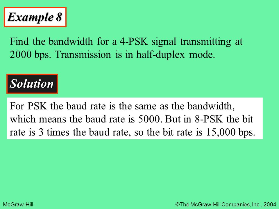 Example 8Find the bandwidth for a 4-PSK signal transmitting at 2000 bps. Transmission is in half-duplex mode.