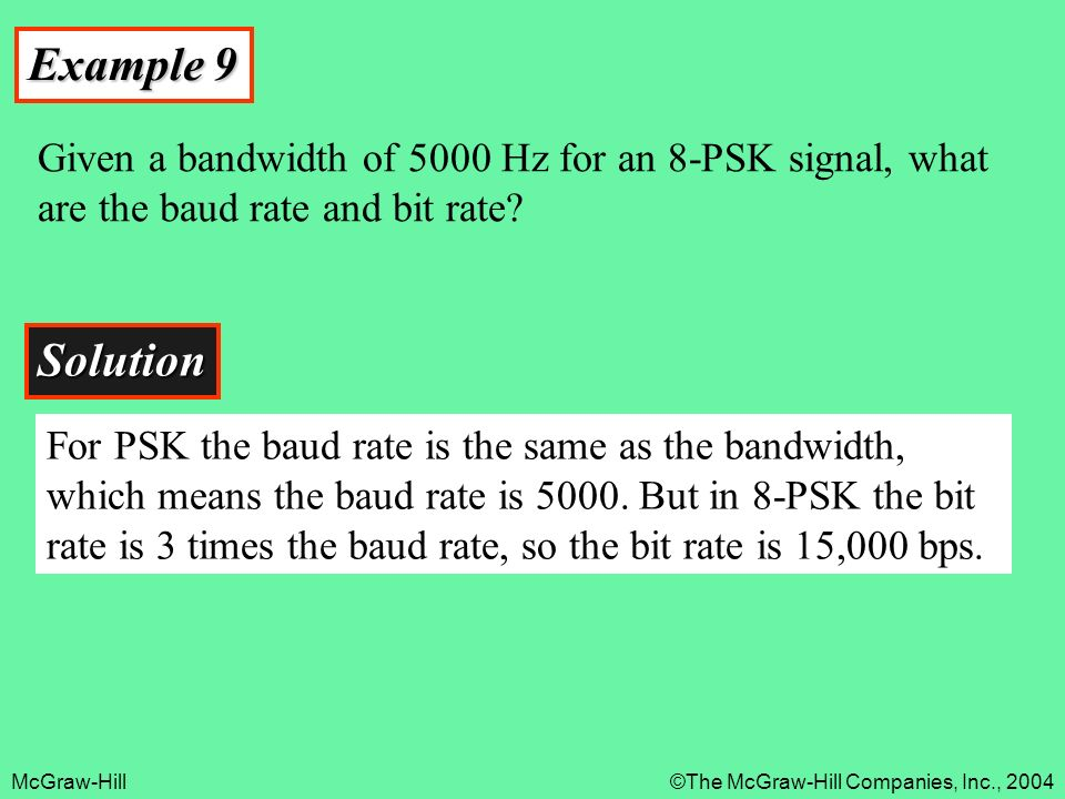 Example 9 Given a bandwidth of 5000 Hz for an 8-PSK signal, what are the baud rate and bit rate Solution.