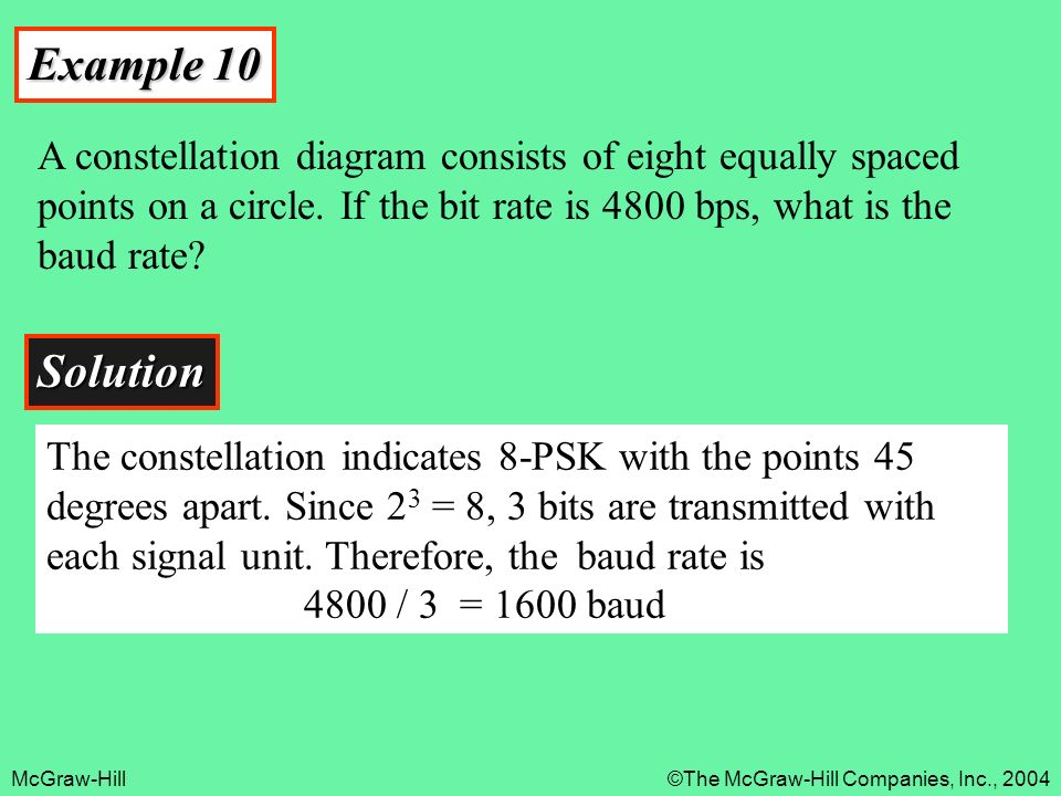 Example 10 A constellation diagram consists of eight equally spaced points on a circle. If the bit rate is 4800 bps, what is the baud rate