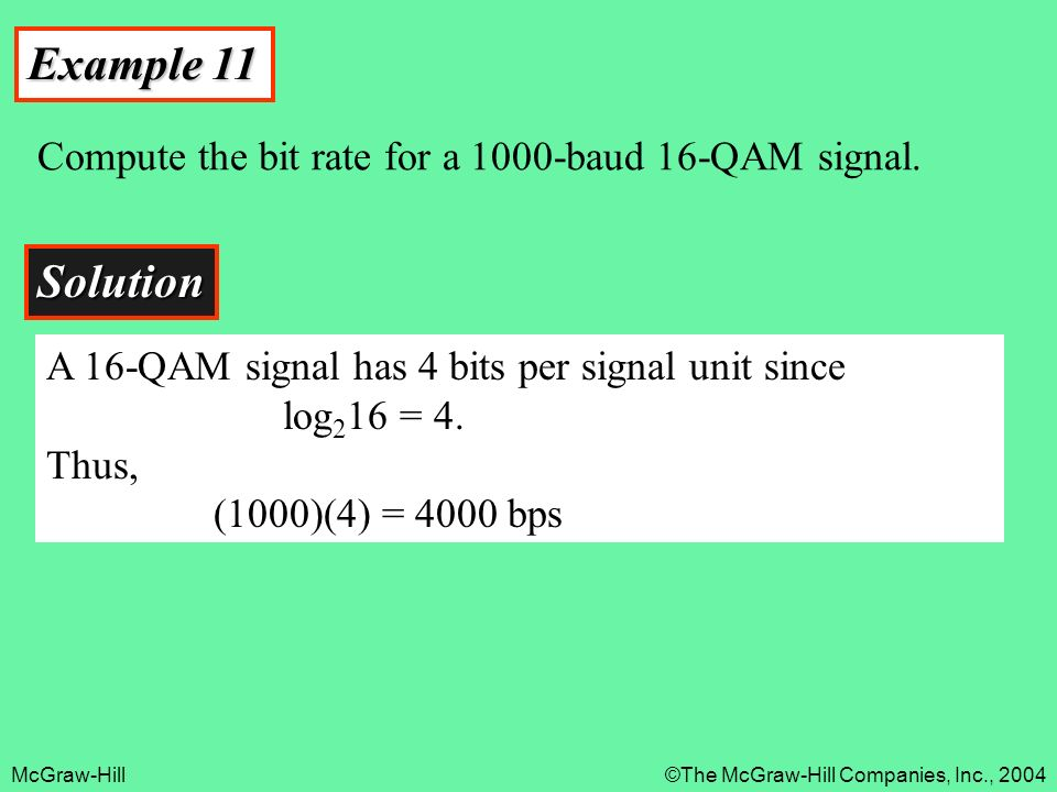 Example 11 Compute the bit rate for a 1000-baud 16-QAM signal. Solution. A 16-QAM signal has 4 bits per signal unit since.