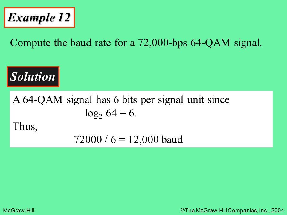 Example 12 Compute the baud rate for a 72,000-bps 64-QAM signal. Solution. A 64-QAM signal has 6 bits per signal unit since.