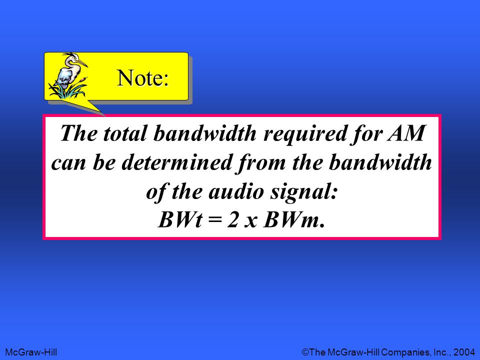 Note:The total bandwidth required for AM can be determined from the bandwidth of the audio signal: BWt = 2 x BWm.