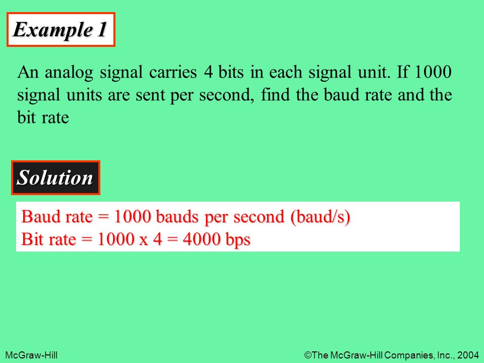 Example 1An analog signal carries 4 bits in each signal unit. If 1000 signal units are sent per second, find the baud rate and the bit rate.