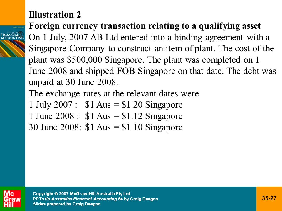 Foreign currency transaction relating to a qualifying asset