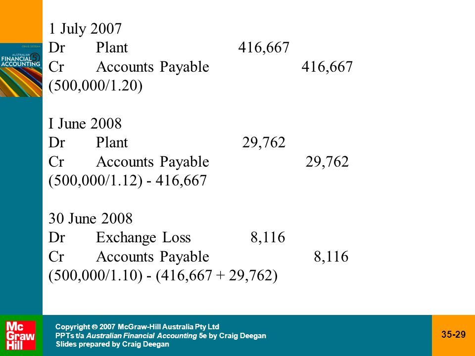 1 July 2007 Dr Plant 416,667 Cr Accounts Payable 416,667