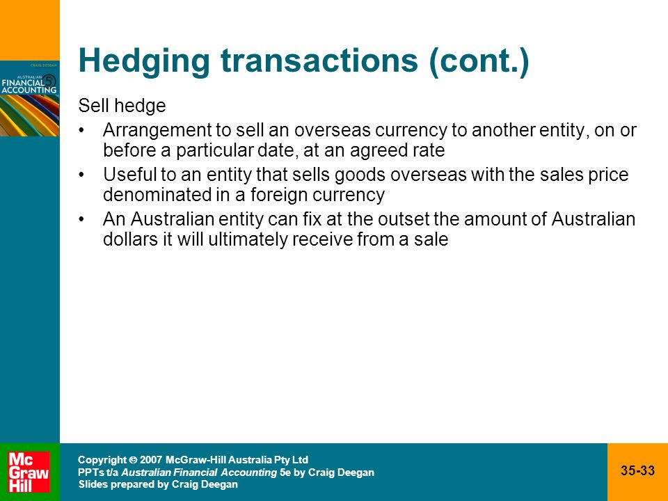Hedging transactions (cont.)