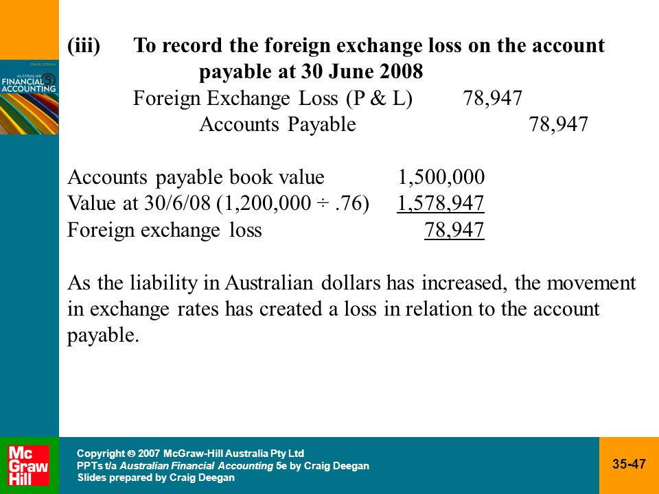 Foreign Exchange Loss (P & L) 78,947 Accounts Payable 78,947