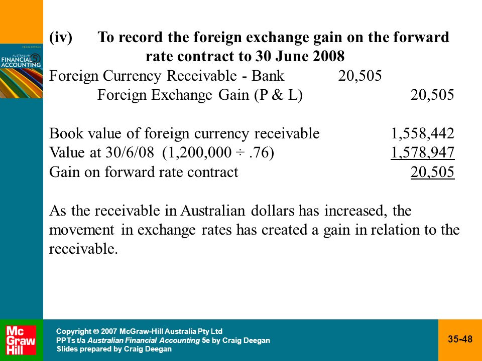 Foreign Currency Receivable - Bank 20,505