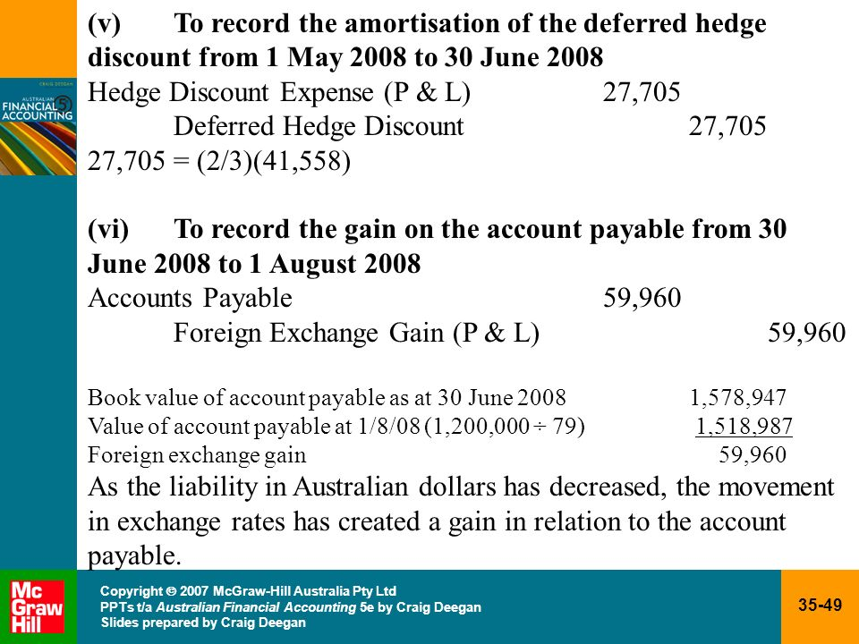 Hedge Discount Expense (P & L) 27,705 Deferred Hedge Discount 27,705