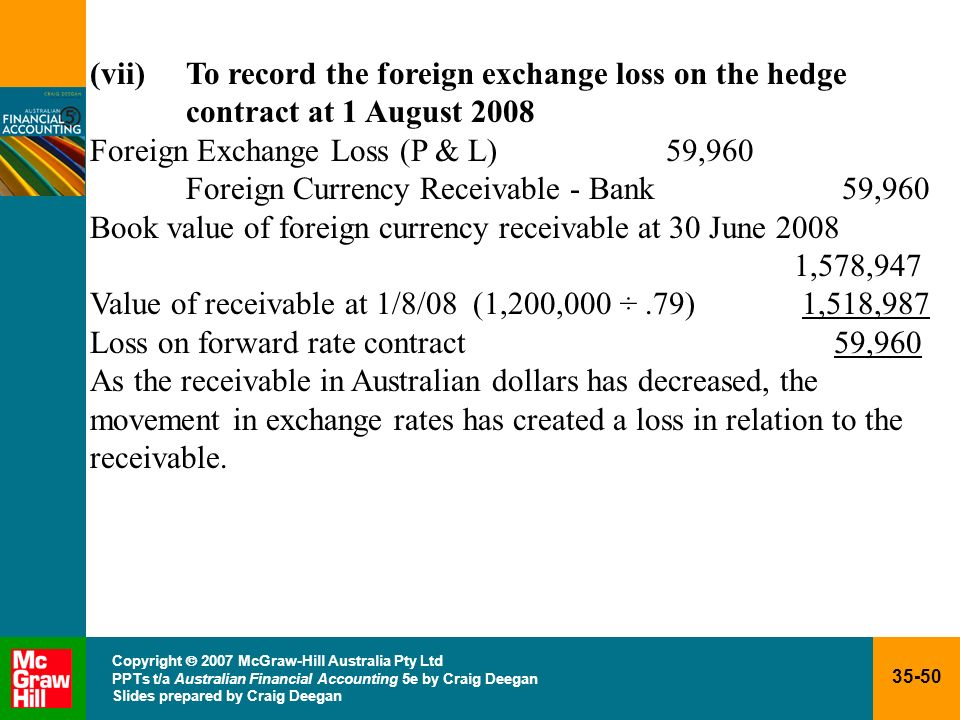 Foreign Exchange Loss (P & L) 59,960