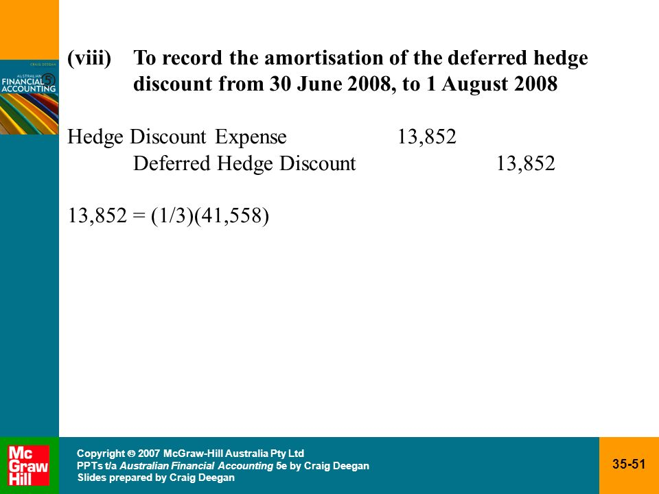 Hedge Discount Expense 13,852 Deferred Hedge Discount 13,852