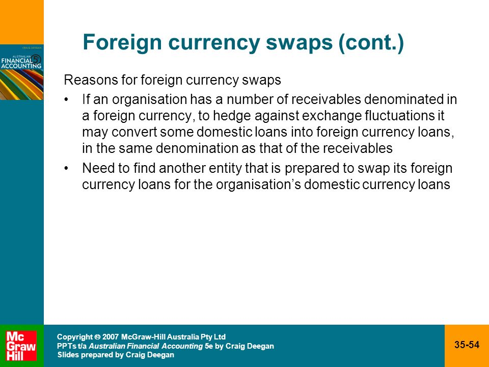 Foreign currency swaps (cont.)
