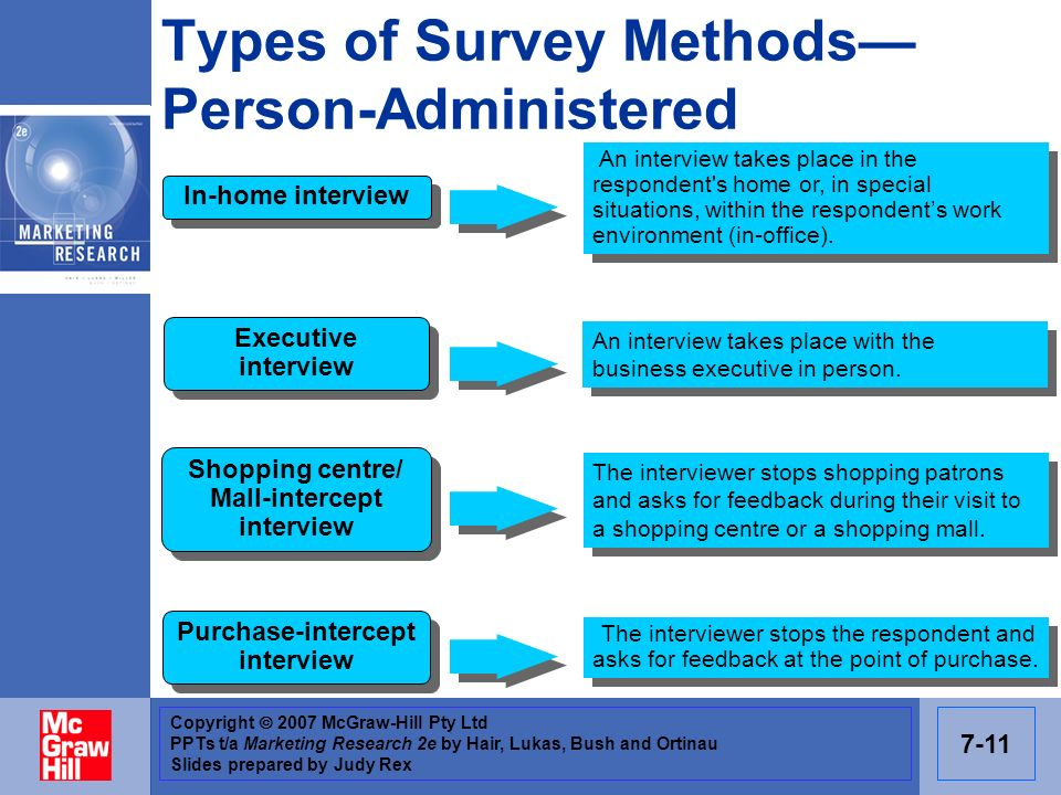 Types of Survey Methods— Person-Administered