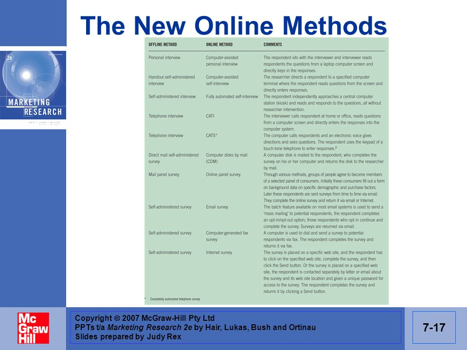 The New Online Methods Copyright  2007 McGraw-Hill Pty Ltd