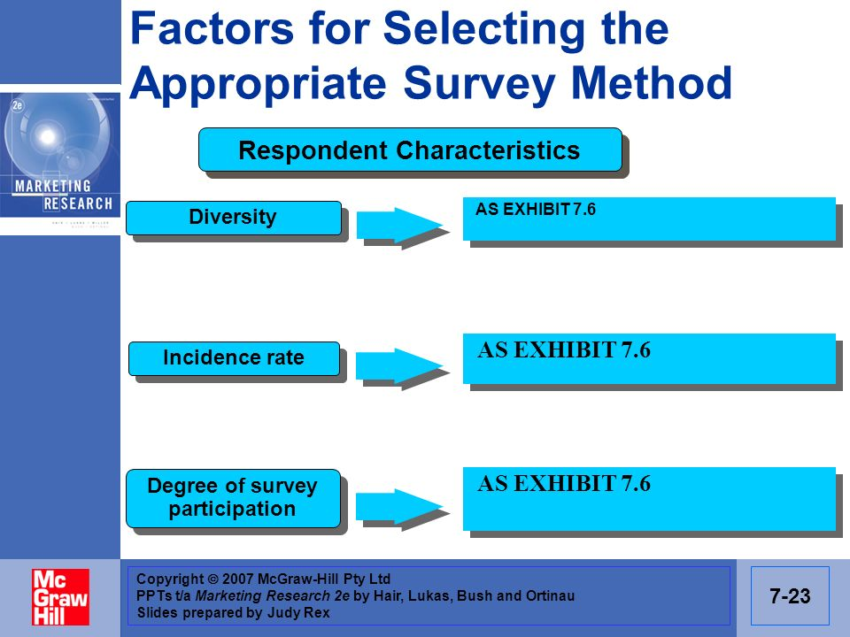 Factors for Selecting the Appropriate Survey Method