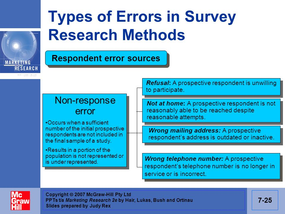 types of research methods Types of research methods - free download as word doc (doc), pdf file (pdf), text file (txt) or read online for free.
