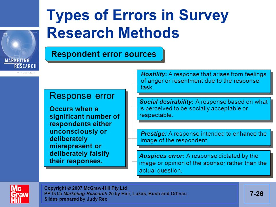 types of research methods Health services research methodology core library recommendations, 2007 many of these types of questions have policy research methods in health.