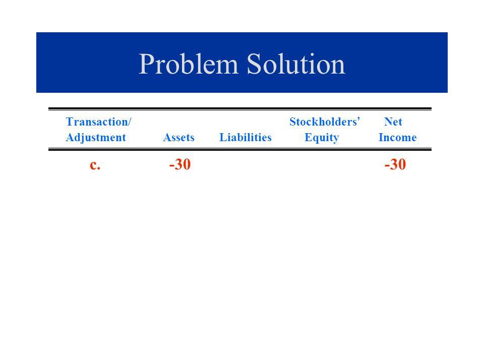 Problem Solution c. -30 -30 Transaction/ Stockholders' Net