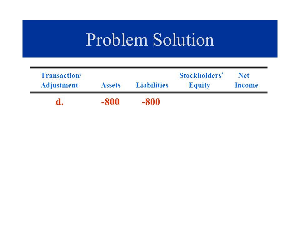 Problem Solution d. -800 -800 Transaction/ Stockholders' Net