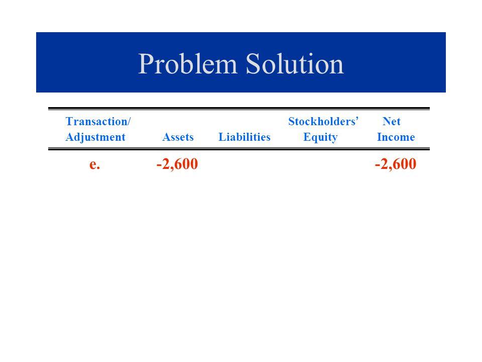 Problem Solution e. -2,600 -2,600 Transaction/ Stockholders' Net