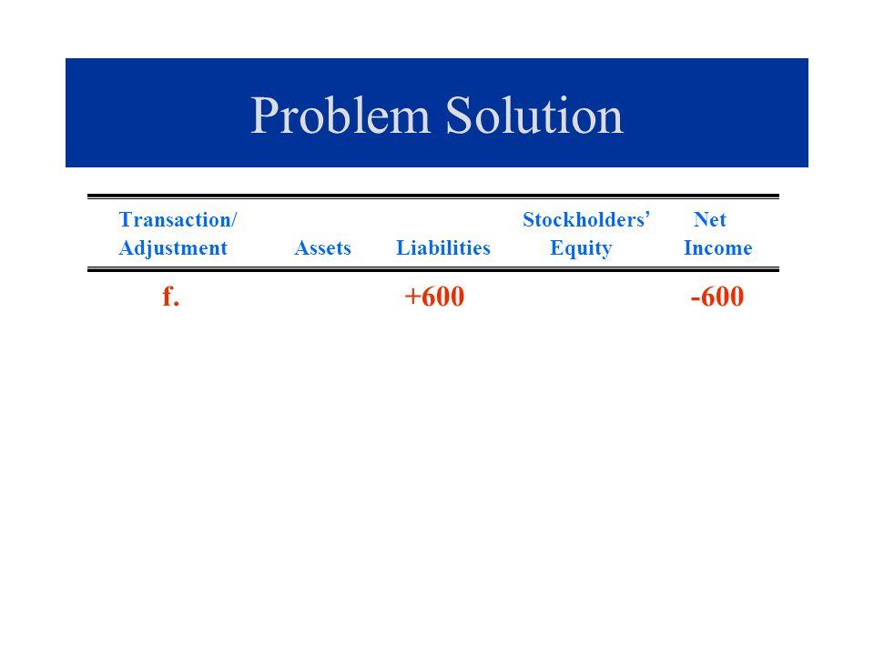 Problem Solution f. +600 -600 Transaction/ Stockholders' Net