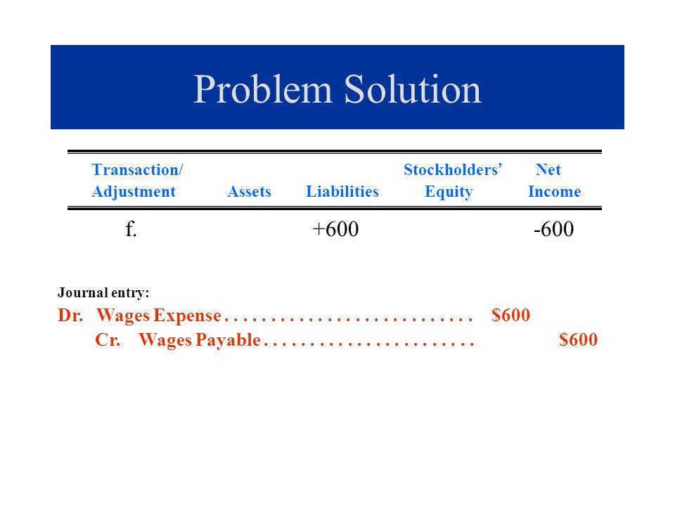Problem Solution Transaction/ Stockholders' Net.