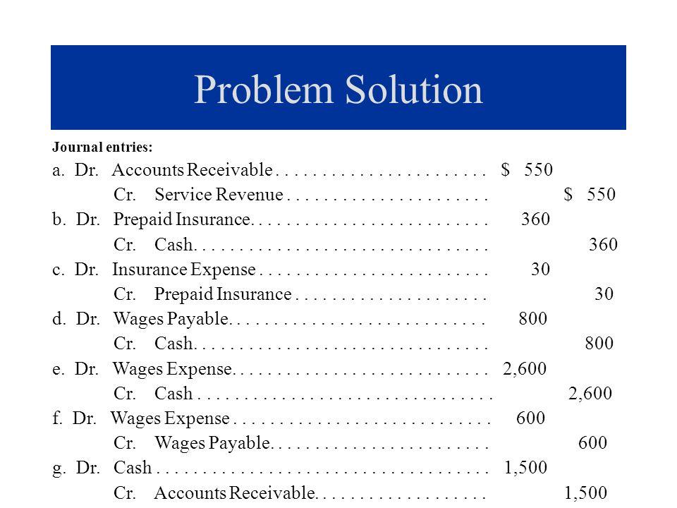 Problem Solution Journal entries: a. Dr. Accounts Receivable . . . . . . . . . . . . . . . . . . . . . . . $ 550.