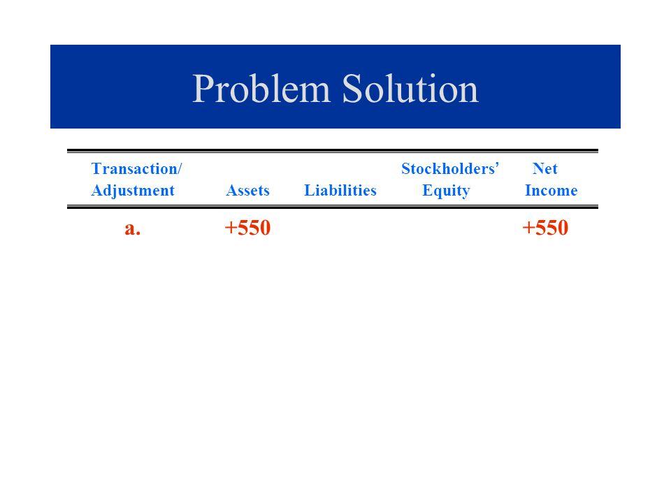Problem Solution a. +550 +550 Transaction/ Stockholders' Net