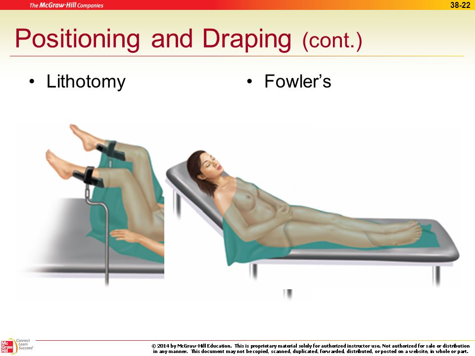 Positioning and Draping (cont.)