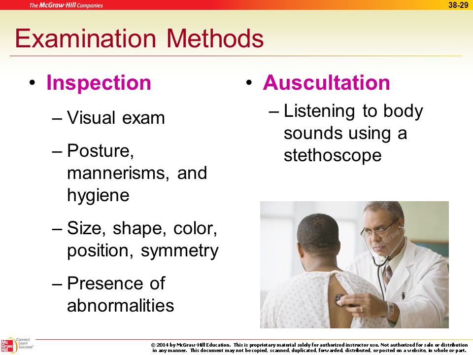 Examination Methods Inspection Auscultation Visual exam